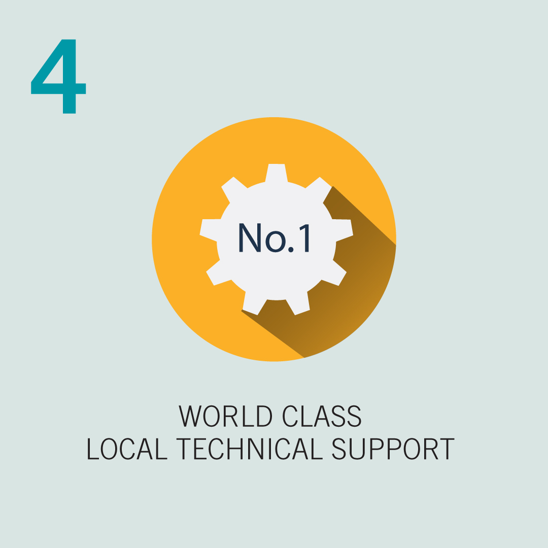 4: World Class Local Technical Support